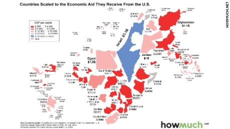 Again The Middle East Dominates The Top Five Thanks Mostly To Israel Here S The Total Amount Of Aid The Top Countries Received