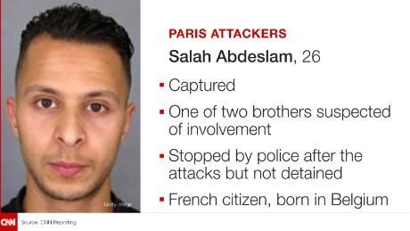 Paris attacker, Salah Abdeslam