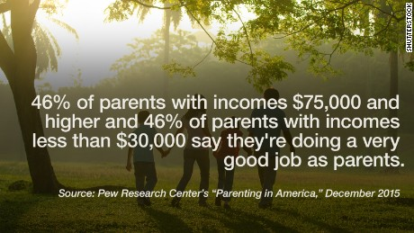 gfx parenting pew income