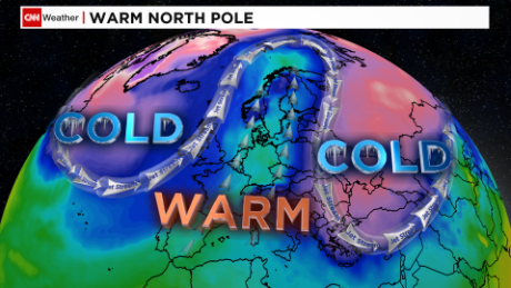 Two air masses are drawing warm air to the top of the globe, meaning a record high for the North Pole.