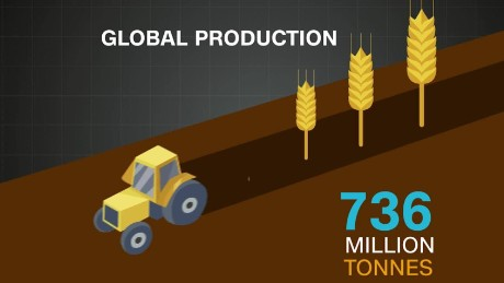 Global wheat trade expected to grow massively