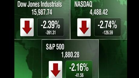 cnnee pg stock market week balance_00002806