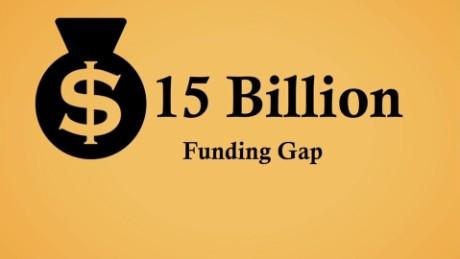 ctw un humanitarian funding gap _00004803