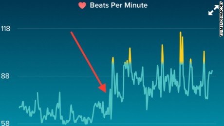 Israeli entrepreneur and law student Koby Soto tweeted a snap of his heart rate on the day he was unexpectedly dumped.