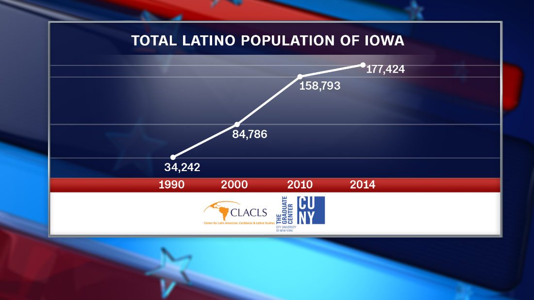 latino voter slide 1