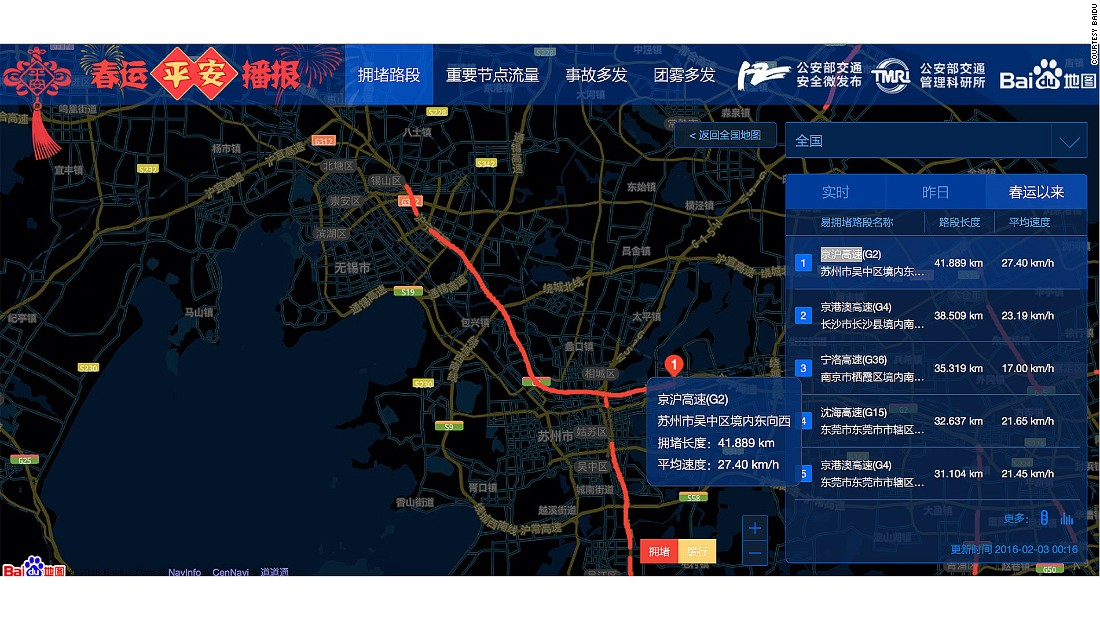 Baidu also worked with China's traffic management bureau to track the country's roads. This map shows the section with the worst congestion -- the Suzhou portion of the Beijing-Shanghai Expressway.