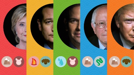 2016 election: Which candidate will triumph in the Year of the Monkey?
