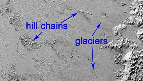 Hills of water ice on Pluto ÔfloatÕ in a sea of frozen nitrogen and move over time like icebergs in EarthÕs Arctic OceanÑanother example of PlutoÕs fascinating geological activity.