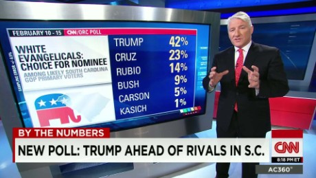 IP: New Poll:Trump ahead of rivals in S.C_00005502