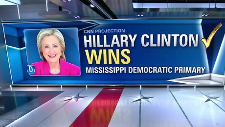 hillary clinton wins mississippi exit polls favor donald trump sot blitzer tsr_00001418
