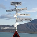 Svalbard-signpost
