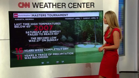 Masters' Weather_00001315