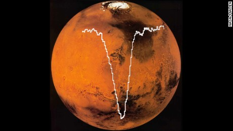 Atomic oxygen detected in Martian atmosphere