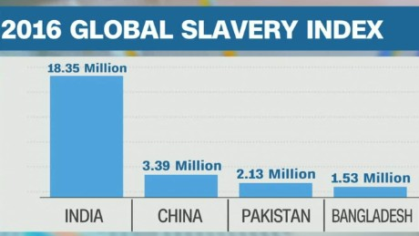 global slavery rises intv quest qmb_00021030.jpg