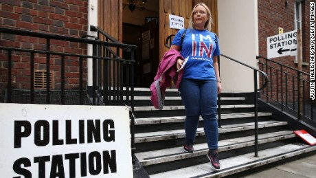 "A woman wearing an ""I'm In"" t-shirt, promoting the official ""Remain"" campaign, leaves a polling station in London on June 23, 2016, as Britain holds a referendum to vote on whether to remain in, or to leave the European Union (EU). Millions of Britons began voting Thursday in a bitterly-fought, knife-edge referendum that could tear up the island nation's EU membership and spark the greatest emergency of the bloc's 60-year history. / AFP / JUSTIN TALLIS        (Photo credit should read JUSTIN TALLIS/AFP/Getty Images)"