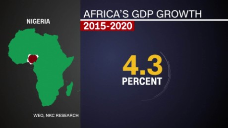 africa view gdp growth spc_00002228