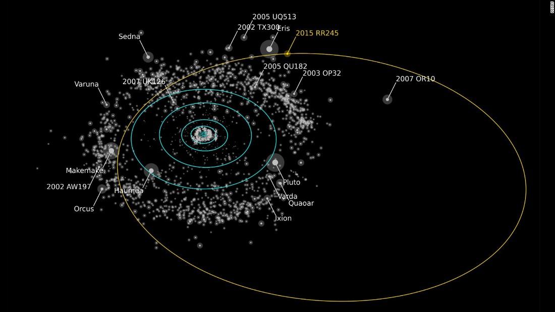 cnn planets - photo #9