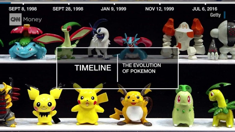 The evolution of the Pokemon franchise in 90 seconds