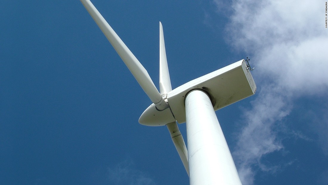 Wind turbines also provide 20% of the community's energy needs.
