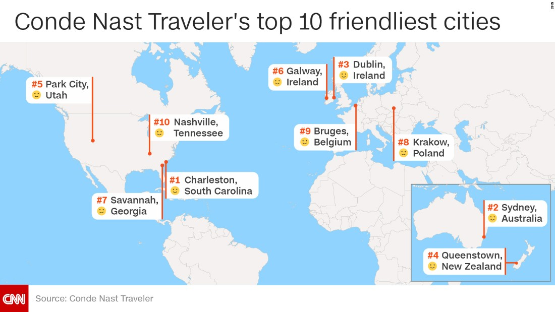 More than 100,000 readers responded to the travel magazine's reader survey of favorite cities, hotels, resorts, islands, airlines, cruise lines, future travel destinations and, for the fourth year in a row, reader opinions of the world's friendliest cities.