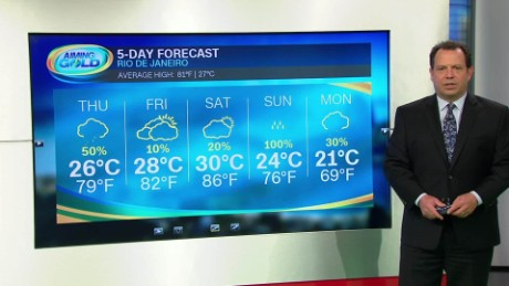 Rio weather August 18_00003826