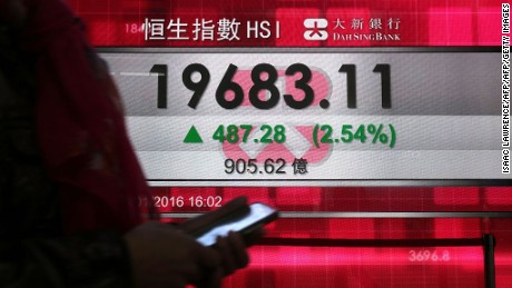 A man walks past an electronic sign displaying the Hang Seng Index (HSI) from the Hong Kong stock exchange on January 29, 2016. Hong Kong stocks rallied on January 29, ending a volatile month on a high, after Japan announced a surprise negative interest rate policy, effectively charging banks to store their cash in a bid to kickstart lending in the country. AFP PHOTO / ISAAC LAWRENCE / AFP / Isaac Lawrence        (Photo credit should read ISAAC LAWRENCE/AFP/Getty Images)