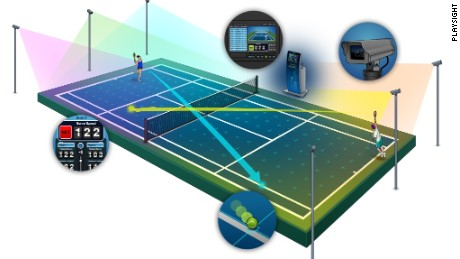 Playsight's SmartCourt, which has six on-court cameras, gives players instant analysis of their game