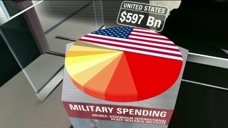 Donald Trump defense spending reality check foreman ac _00023728.jpg