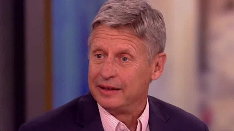 Gary Johnson no excuse aleppo the view sot nr_00004414