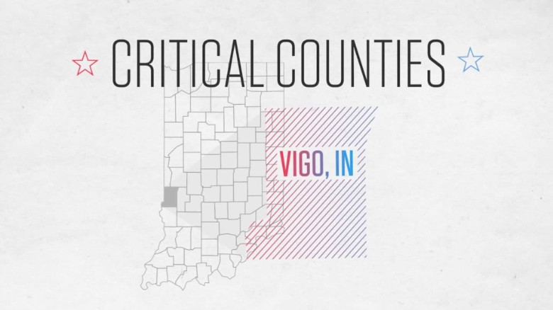 critical counties vigo 2016 origwx js_00000225