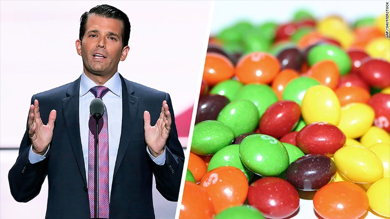 Donald Trump Jr. compares Syrian refugees to Skittles