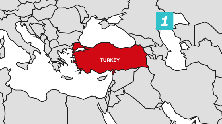 Turkey: The biggest issue for the next US president?