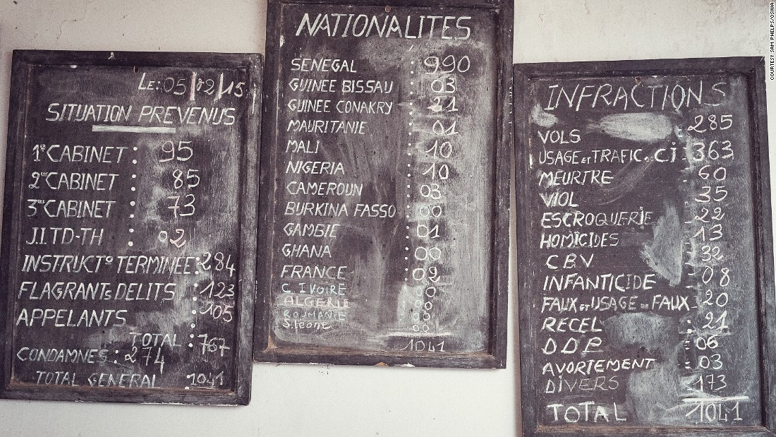 Chalk boards detail the number of inhabitants, nationalities and crimes committed at the prison in Thiès, Senegal.