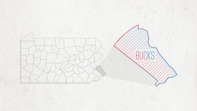 Critical Counties — Bucks, Pennsylvania: Blue since '92