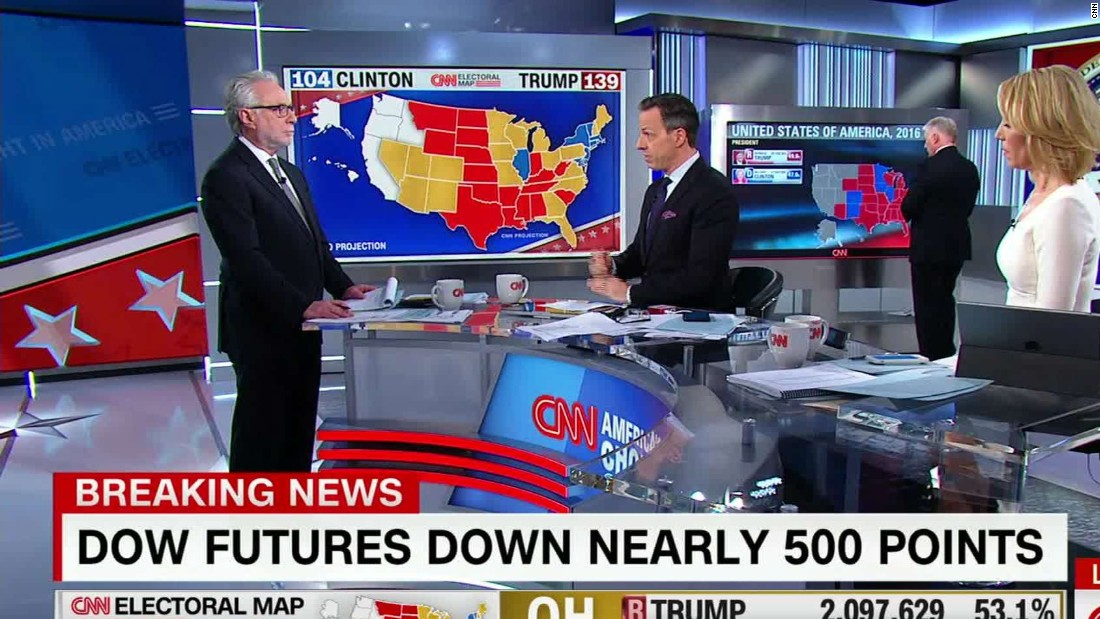 Dow futures down nearly 500 points - CNN Video