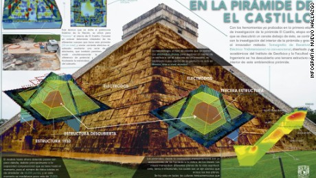 second hidden pyramid discover in Mexico
