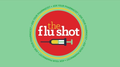 Seven questions about the flu shot