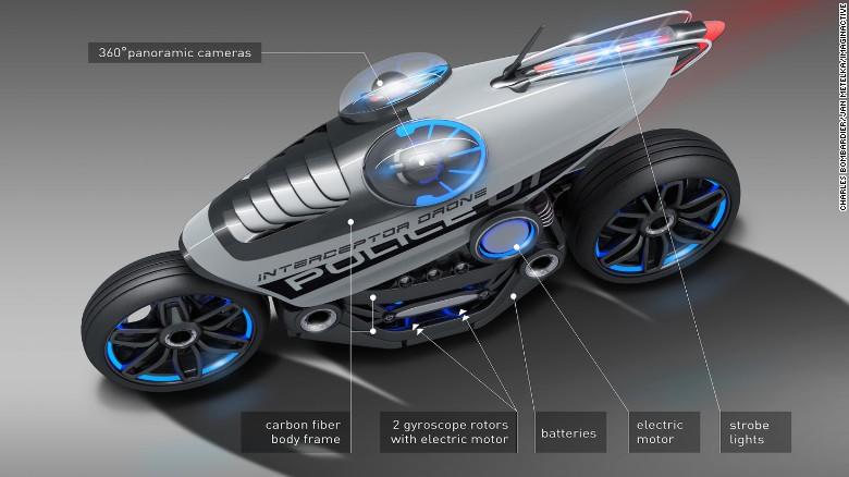 下一代的梦想车辆 - wuwei1101 - 西花社