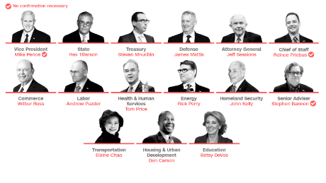 White males dominate Trump's top cabinet posts