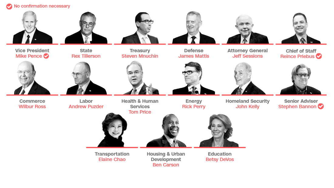 White males dominate Donald Trump's top cabinet posts ...
