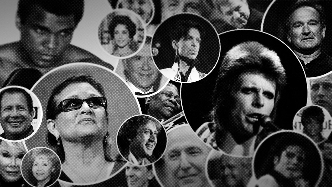 Celebrity Deaths 2008 - People who died in 2008| FiftiesWeb