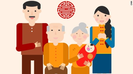 China's epic family reunion