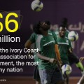 ivory coast afcon training 2