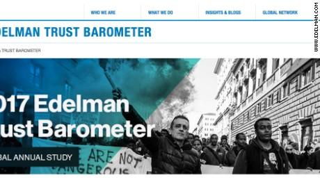 Edelman screen shot of 2017 Trust Barometer