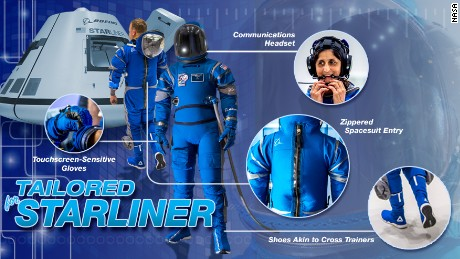 First Look At Boeing's Sleek Blue Astronaut Suit For Travel To ISS