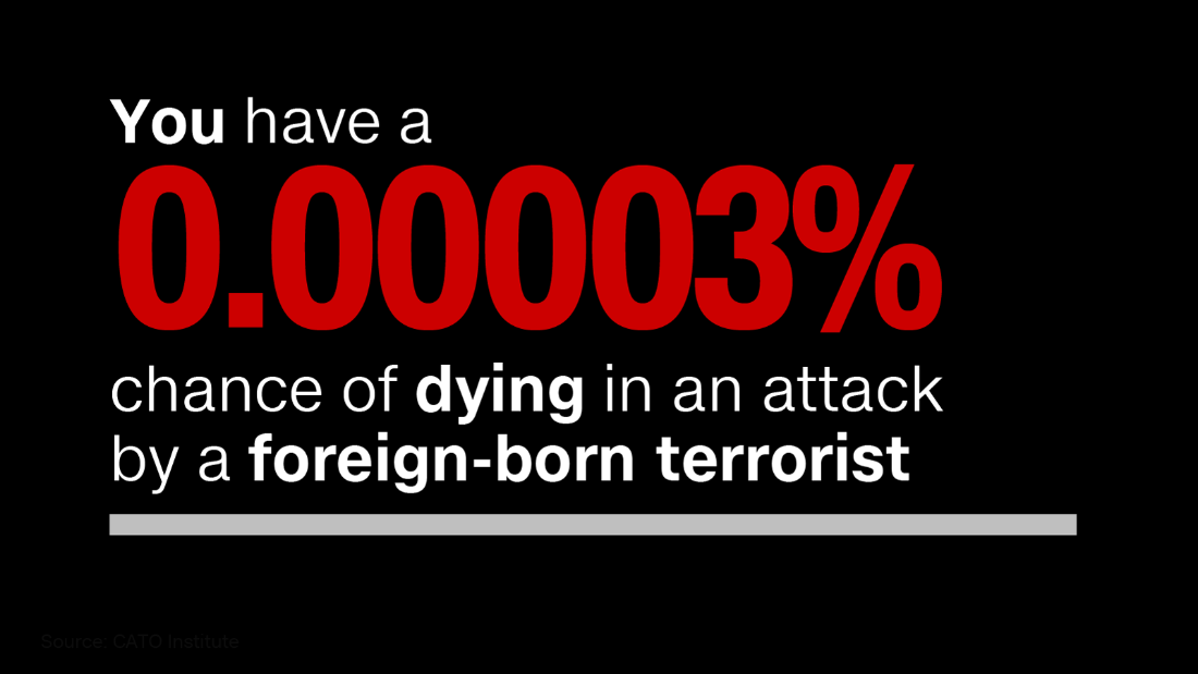 Chances Of A Refugee Killing You And Other Immigration Stats Cnnpolitics