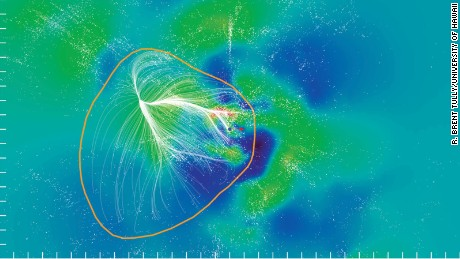 The Laniakea Supercluster of galaxies contains thousands of galaxies, including our Milky Way galaxy.