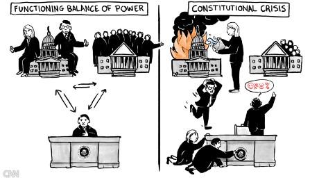 constitutional crisis card