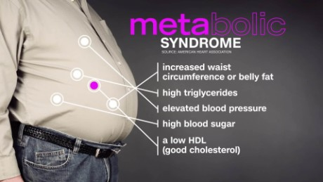 Metabolic Syndrome_00005314.jpg