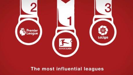 The Bundesliga